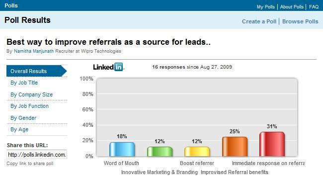 LinkedIn Polls results